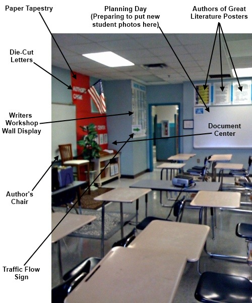Teacher Bulletin Board Ideas. Although It Is Not Entirely Evident Here, I  Had An Entire Classroom Wall That Celebrated Reading And Another Wall That  ...