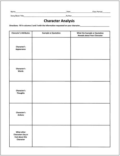 Character Trait Analysis Graphic Organizer