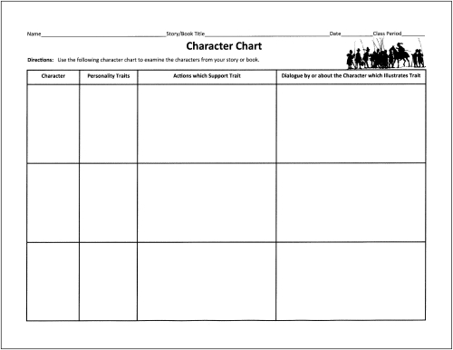 Free Graphic Organizers for Teaching Literature and Reading – Blank Comparison Chart Template