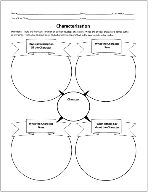 free printable graphic organizers free graphic organizers for teaching literature and reading 21870 | 500Characterization