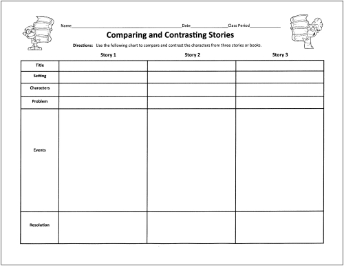 Compare and contrast graphic organizer template for Compare and contrast graphic organizer template