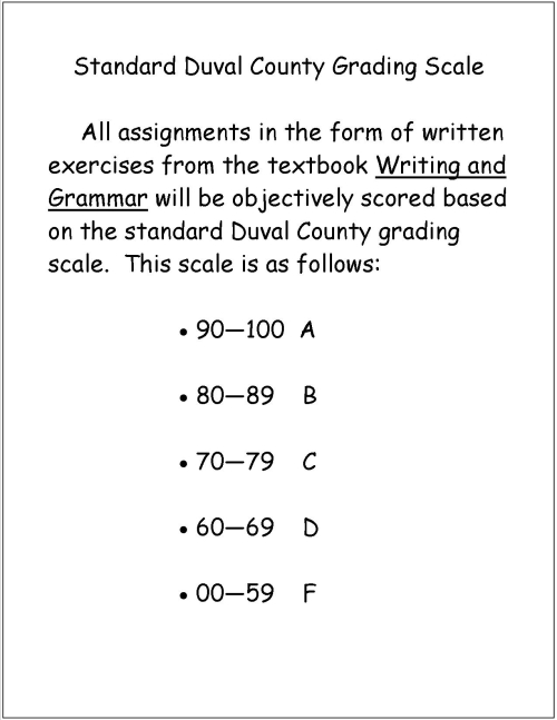 writing essay numbers spelled out Using numbers when using numbers in essays and reports, it is important to decide whether to write the number out in full (two hundred thousand four hundred and six.