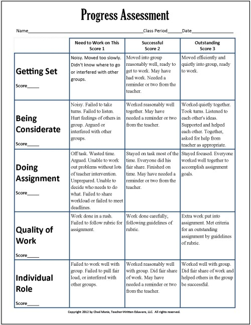 peer essay evaluation rubric