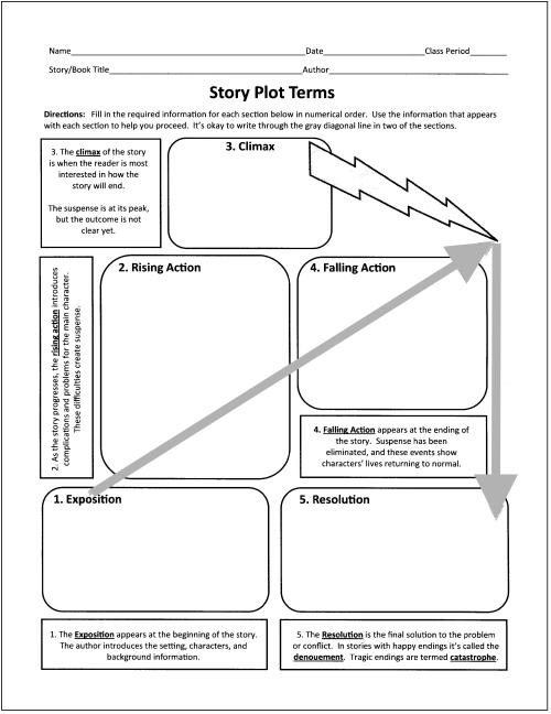 Free Graphic Organizers for Teaching Literature and Reading – Elements of a Short Story Worksheet