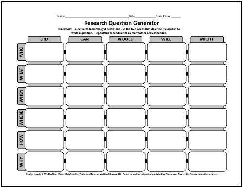 Education research questions generator