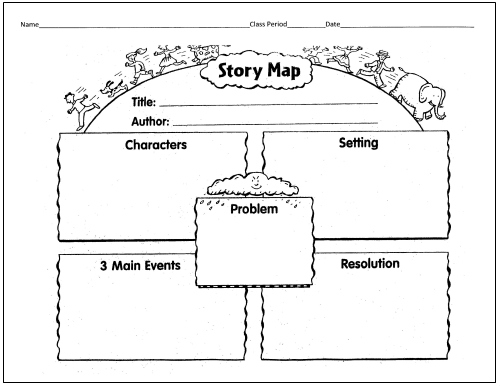 Graphic organizer KWL Chart and Story Map All about teaching – Story Map Template