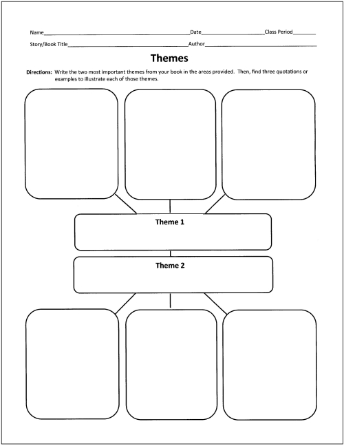 Theme Worksheets Middle School Free Worksheets Library | Download ...