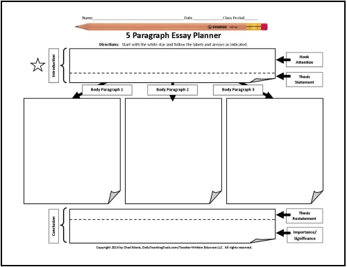 5 paragraph opinion article graphical organizer