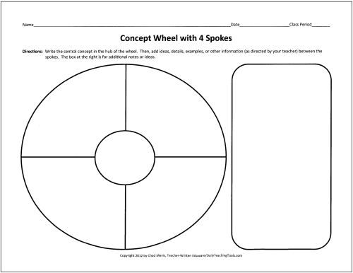 graphic relating to Main Idea Graphic Organizer Printable referred to as Cost-free Image Organizers for Schooling Composing