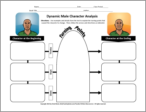 character change essay graphic organizer