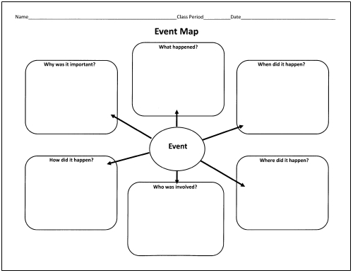 EventMap Response to literature essay graphic organizer uncategorized