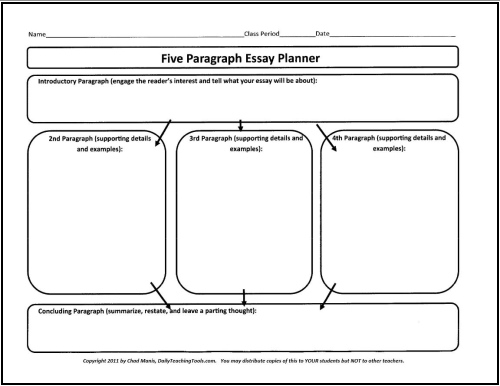 Compare and Contrast Essay Organizer product from Life on the Fourth Floor  on TeachersNotebook com Pinterest