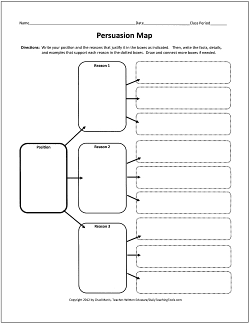 persuasive writing graphic organizer middle school With this in mind last year, i developed an essay writing project that included a list of highly engaging topics, links to resource articles, and graphic organizers to guide students through the process of collecting, digesting, and organizing information necessary to write an argumentative (or even an informative) essay.