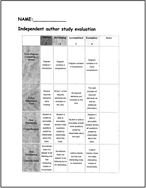 essay assessment form Informal narrative writing assessment  some narratives are written in first-person form and help the reader to experience an event from the writer's perspective.
