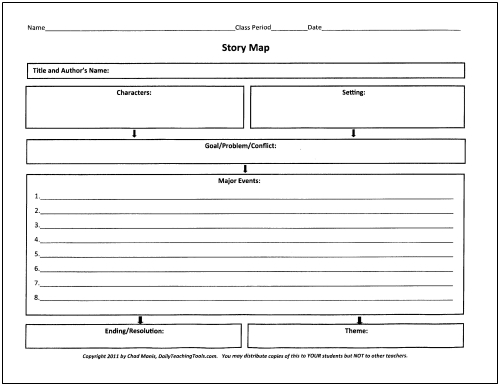 Elementary Story Map Graphic Organizer http://www.dailyteachingtools.com/language-arts-graphic-organizers.html