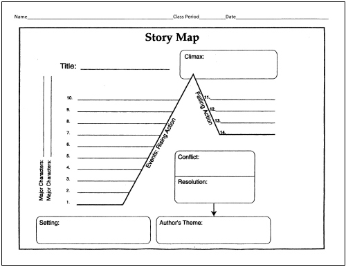 narrative writing graphic organizer middle school Narrative writing worksheets narrative-writing-graphic-organizer transition words for beginning, middle, concluding.