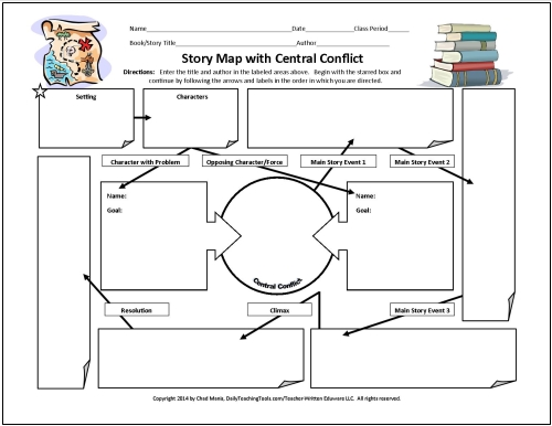 More Free Graphic Organizers For Teaching Literature And