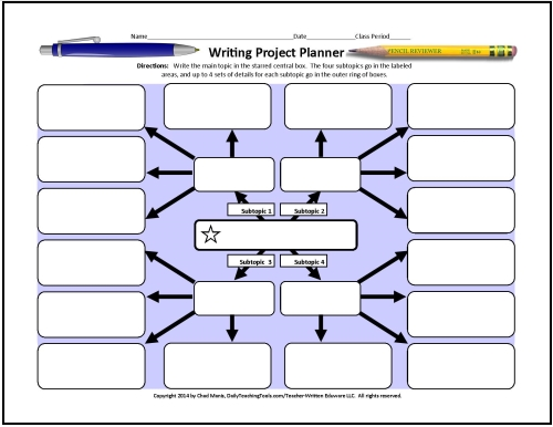 more free graphic organizers for teaching writing