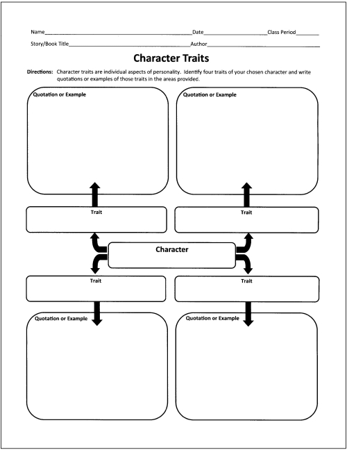 Free Graphic Organizers for Teaching Literature and Reading – Character Sketch Worksheet