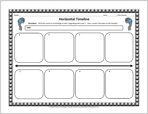 Free Graphic Organizers for Studying and Analyzing – Sample Timeline Template for Kid