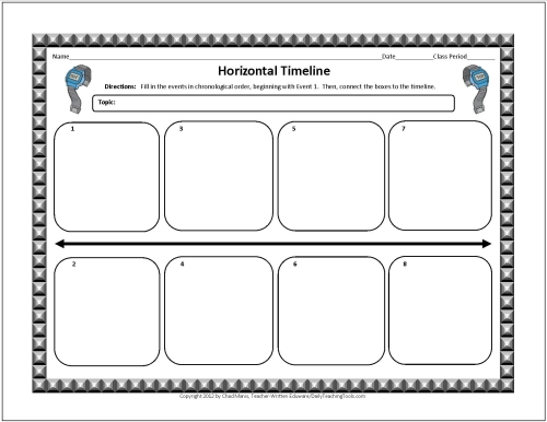 Free Graphic Organizers for Studying and Analyzing – Sample Timeline for Students