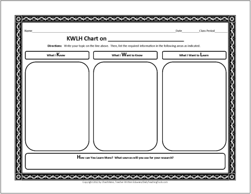 Free Graphic Organizers for Studying and Analyzing – 5th Grade Main Idea Worksheets