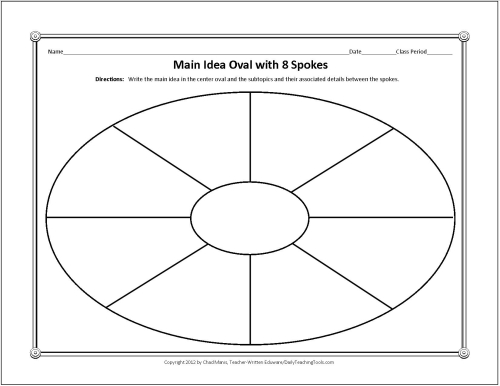 Free Graphic Organizers for Studying and Analyzing – Note Taking Worksheets