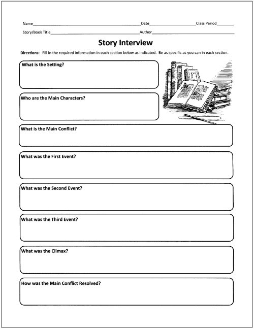 Free Graphic Organizers for Teaching Literature and Reading – Point of View Worksheets Middle School