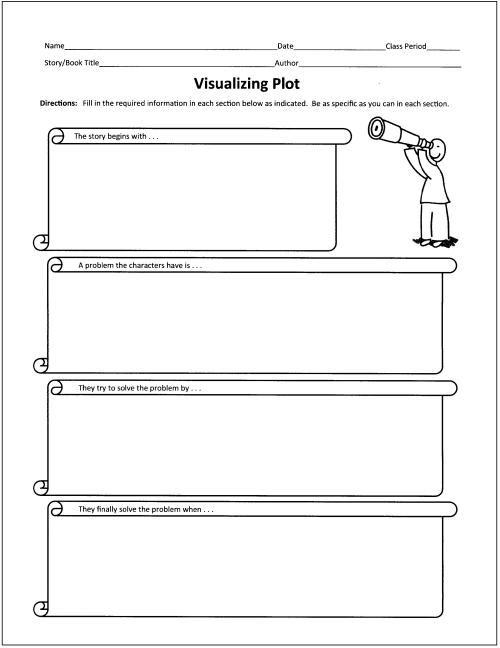 Free Graphic Organizers for Teaching Literature and Reading – Setting of a Story Worksheets