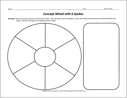 free graphic organizers for teaching writing, Powerpoint templates