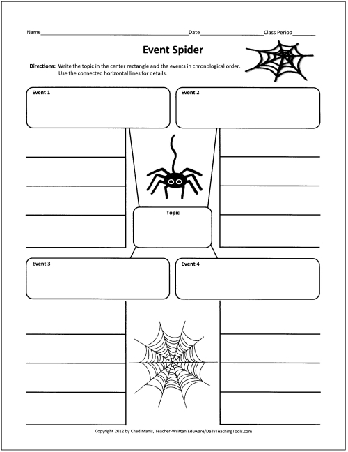 Printable writing web graphic organizer