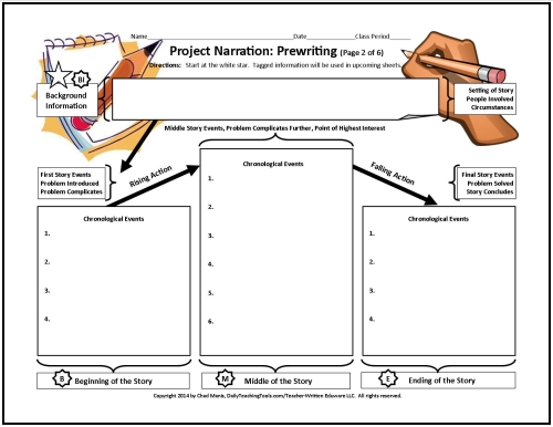 narrative writing graphic organizer pdf Help with opening pdf files  use graphic organizers to structure writing projects,  select a graphic organizer from the following list of links.
