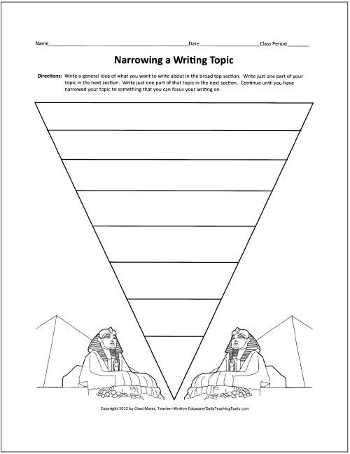 types of graphic organizers for writing essays