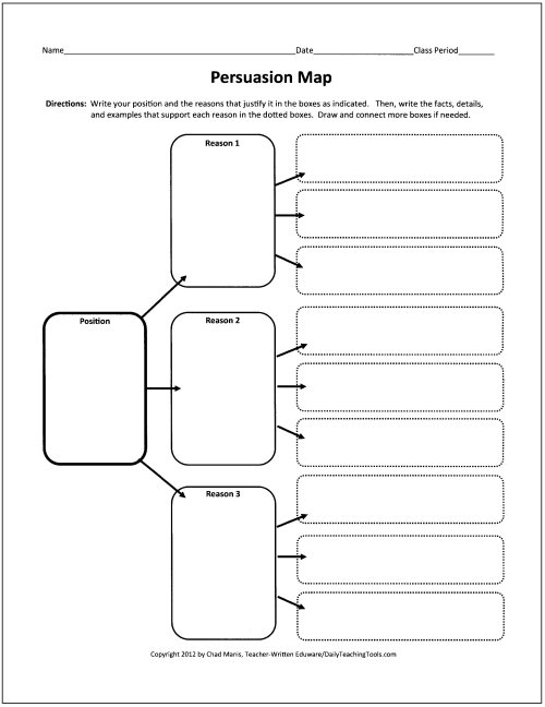 Research paper service graphic organizer pdf