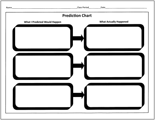 Hamburger Graphic Organizers  the most succulent of all concept maps  Help  students understand writing structure with these hamburger paragraph  templates  Pinterest