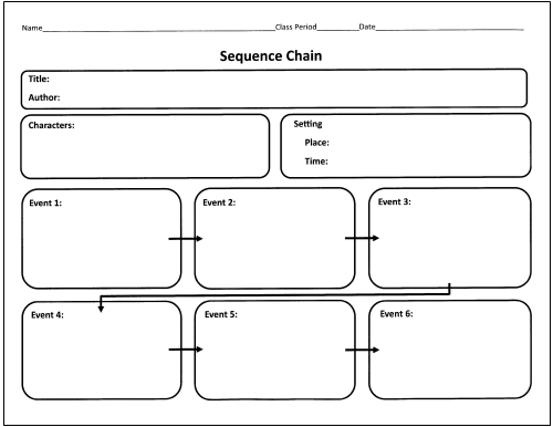 Free Worksheets Sequences Diagrams Worksheets Free Math – Sequence of Events Worksheet