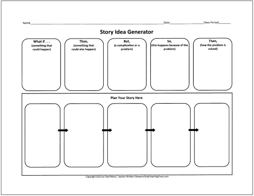 Free Graphic Organizers For Planning And Writing  Flow Map Printable