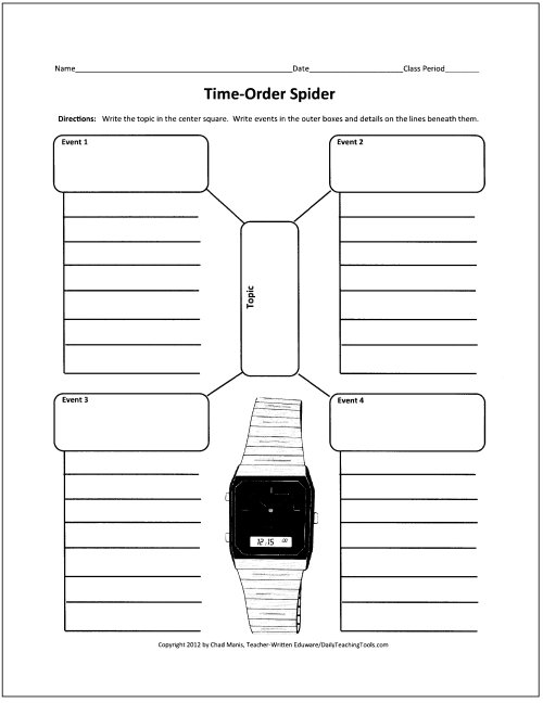 graphic organizers for teaching writing  graphic organizers for planning and writing
