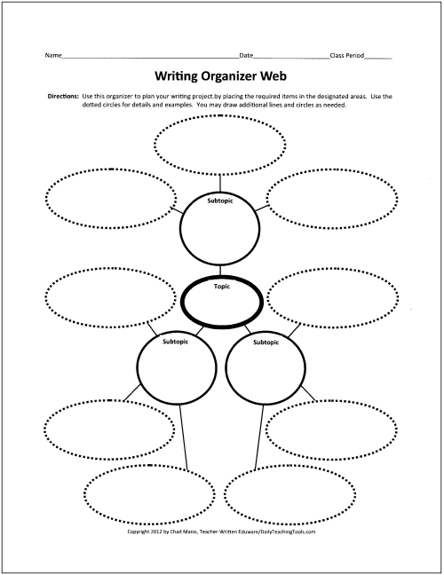 Free graphic organizers for teaching writing for Prewriting outline template