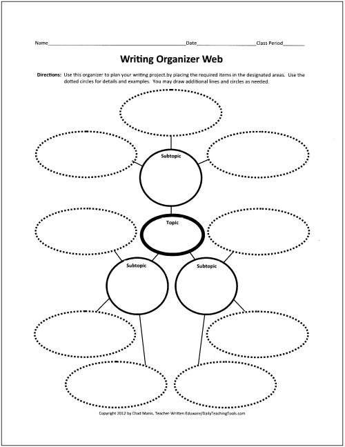 Using Graphic Organizers and Rubrics to Aid Students with     argument essay thesis example of a good thesis statement for an  argumentative essay describes what is